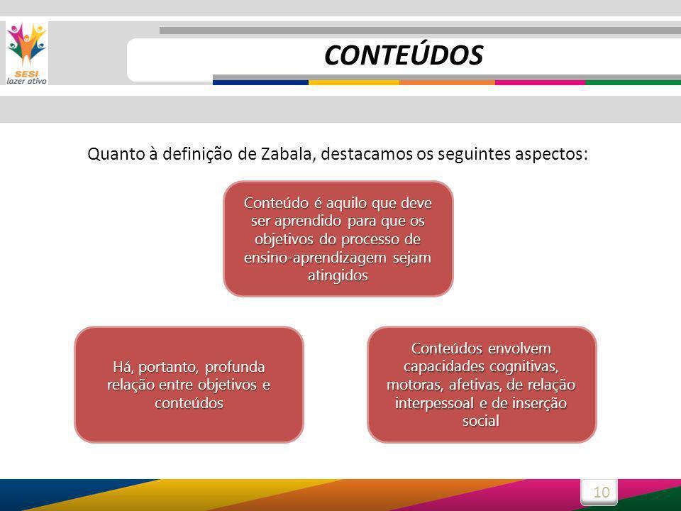 10 Quanto à definição de Zabala, destacamos os seguintes aspectos: Conteúdo é aquilo que deve ser aprendido para que os objetivos do processo de ensin