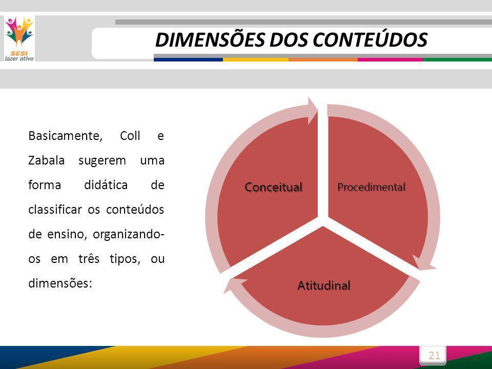 21 Basicamente, Coll e Zabala sugerem uma forma didática de classificar os conteúdos de ensino, organizando- os em três tipos, ou dimensões: Procedime