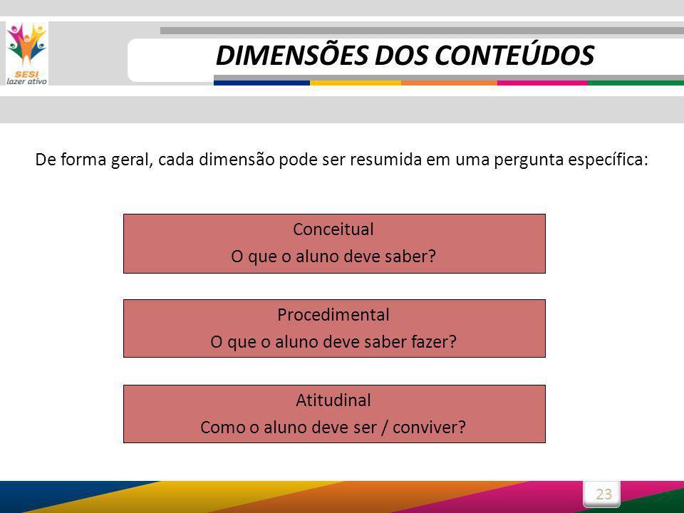 23 Conceitual O que o aluno deve saber? Procedimental O que o aluno deve saber fazer? Atitudinal Como o aluno deve ser / conviver? De forma geral, cad