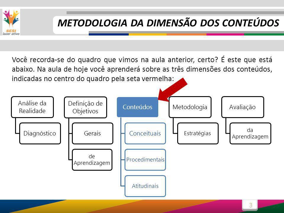 4 Como pudemos ver no final da aula anterior, os conteúdos serão abordados em separado das demais etapas do planejamento pois a metodologia proposta no SESI Lazer Ativo está apoiada em uma forma bastante específica de entender os conteúdos.