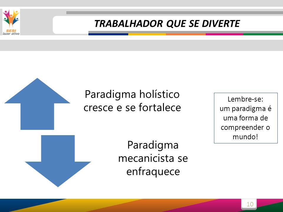 10 Paradigma holístico cresce e se fortalece Paradigma mecanicista se enfraquece Lembre-se: um paradigma é uma forma de compreender o mundo! TRABALHAD