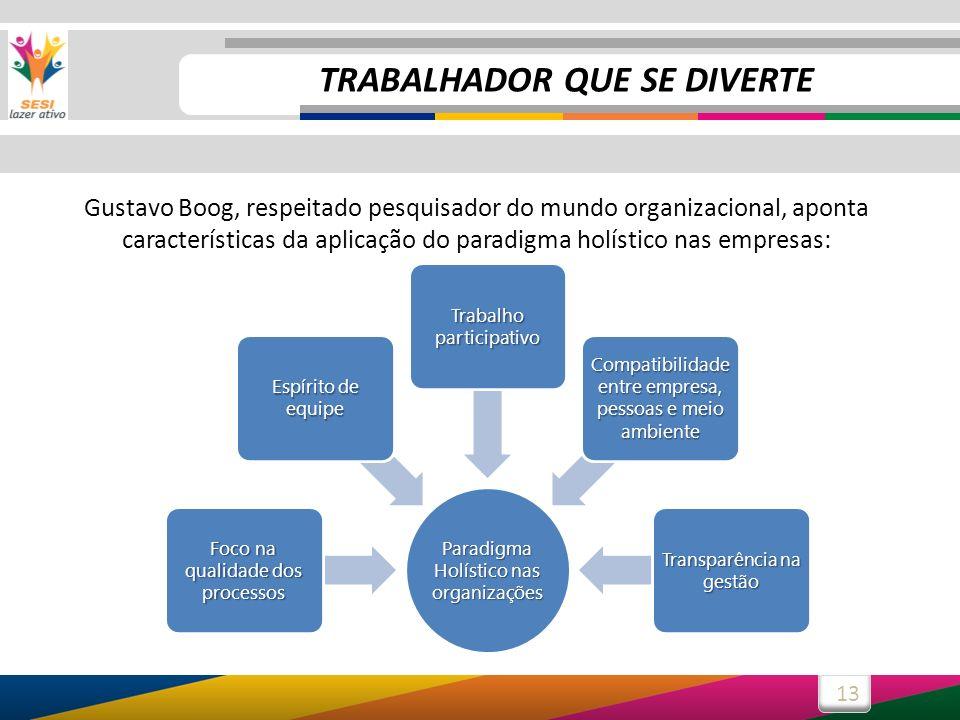 13 Gustavo Boog, respeitado pesquisador do mundo organizacional, aponta características da aplicação do paradigma holístico nas empresas: Paradigma Ho