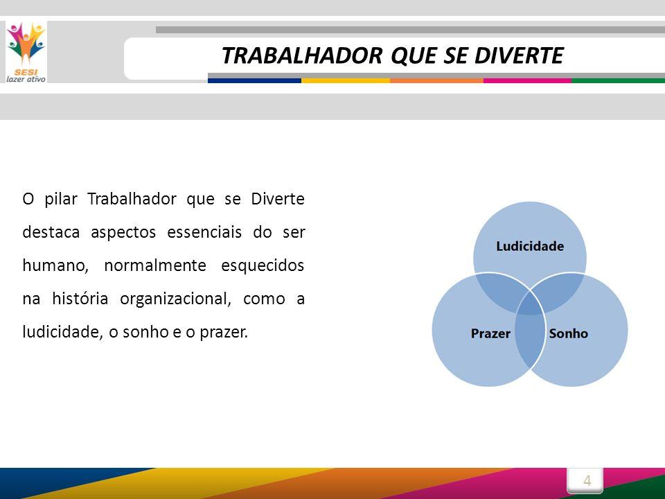 4 O pilar Trabalhador que se Diverte destaca aspectos essenciais do ser humano, normalmente esquecidos na história organizacional, como a ludicidade,