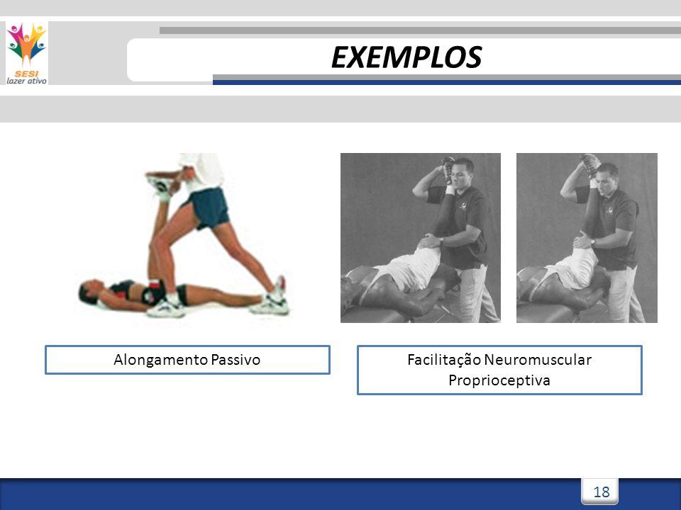 3/3/201418 Alongamento PassivoFacilitação Neuromuscular Proprioceptiva EXEMPLOS
