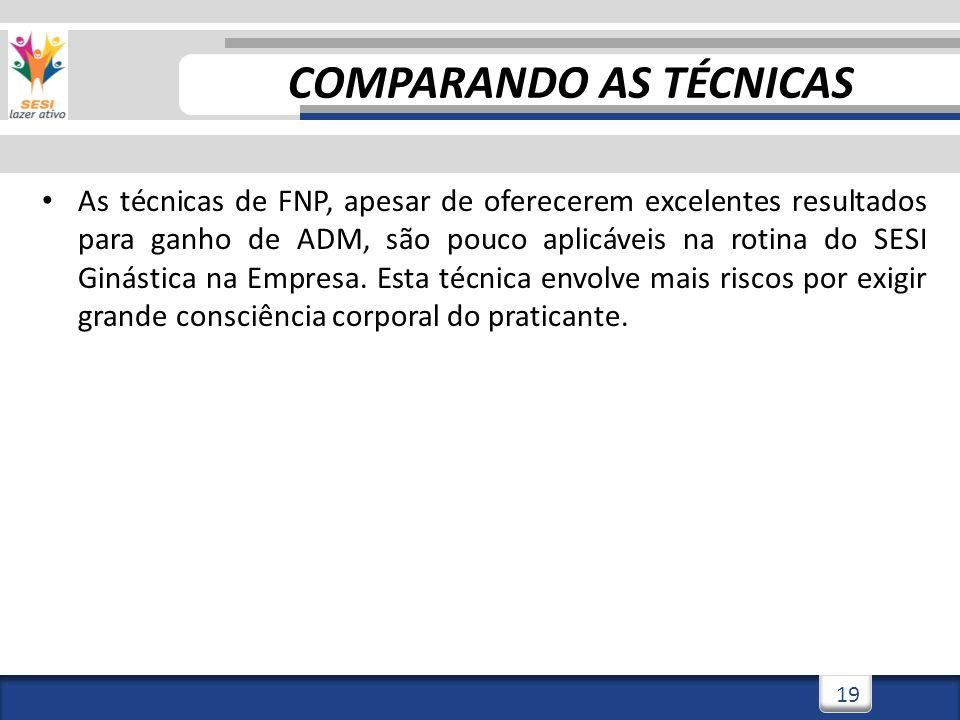3/3/201419 COMPARANDO AS TÉCNICAS As técnicas de FNP, apesar de oferecerem excelentes resultados para ganho de ADM, são pouco aplicáveis na rotina do