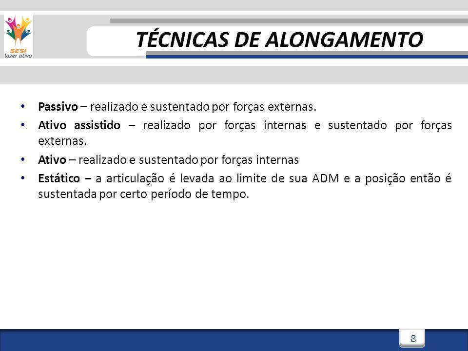 3/3/201419 COMPARANDO AS TÉCNICAS As técnicas de FNP, apesar de oferecerem excelentes resultados para ganho de ADM, são pouco aplicáveis na rotina do SESI Ginástica na Empresa.