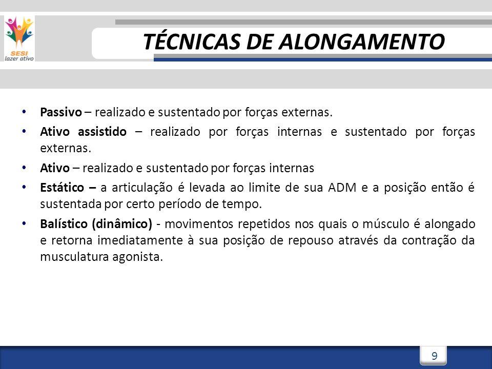 3/3/201420 As técnicas de FNP, apesar de oferecerem excelentes resultados para ganho de ADM, são pouco aplicáveis na rotina do SESI Ginástica na Empresa.