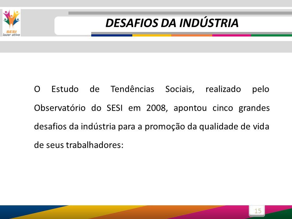 15 DESAFIOS DA INDÚSTRIA O Estudo de Tendências Sociais, realizado pelo Observatório do SESI em 2008, apontou cinco grandes desafios da indústria para a promoção da qualidade de vida de seus trabalhadores: