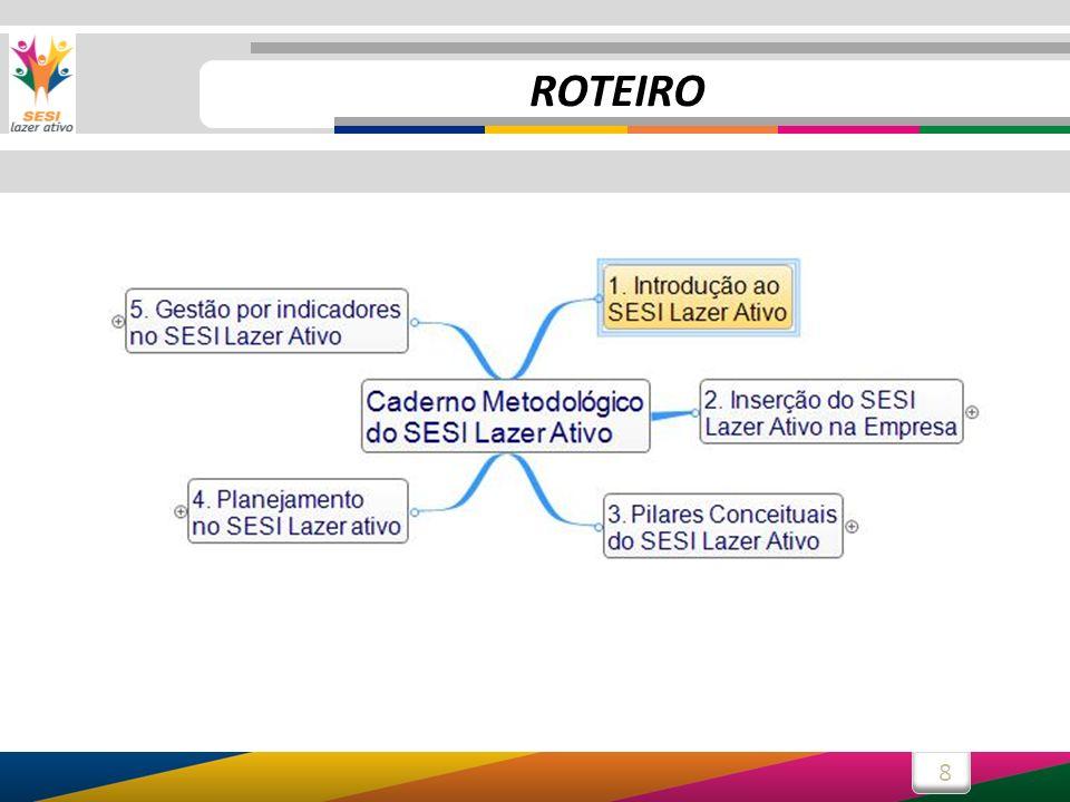 8 ROTEIRO