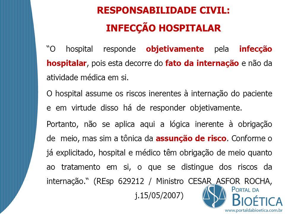 RESPONSABILIDADE CIVIL: INFECÇÃO HOSPITALAR O hospital responde objetivamente pela infecção hospitalar, pois esta decorre do fato da internação e não da atividade médica em si.
