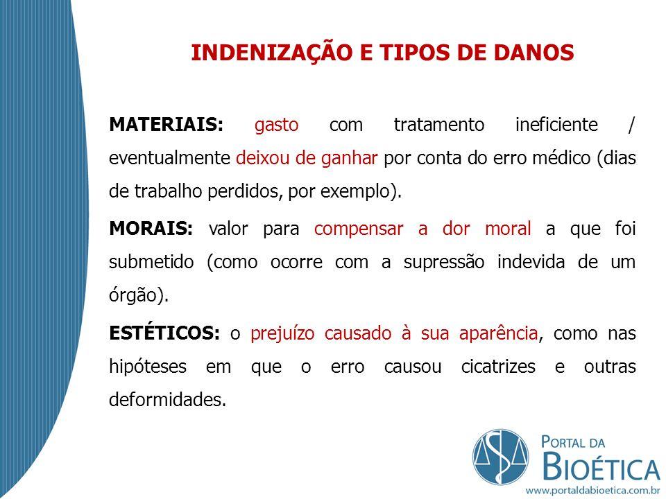 INDENIZAÇÃO E TIPOS DE DANOS MATERIAIS: gasto com tratamento ineficiente / eventualmente deixou de ganhar por conta do erro médico (dias de trabalho perdidos, por exemplo).
