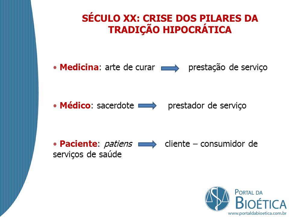 SÉCULO XX: CRISE DOS PILARES DA TRADIÇÃO HIPOCRÁTICA Medicina: arte de curar prestação de serviço Médico: sacerdote prestador de serviço Paciente: patiens cliente – consumidor de serviços de saúde