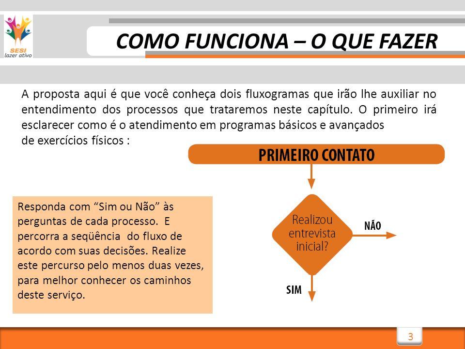 3 A proposta aqui é que você conheça dois fluxogramas que irão lhe auxiliar no entendimento dos processos que trataremos neste capítulo. O primeiro ir