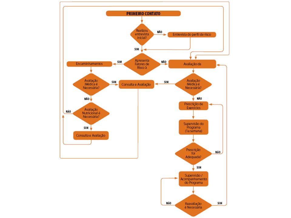 4 FLUXOGRAMA 1 COMPLETO