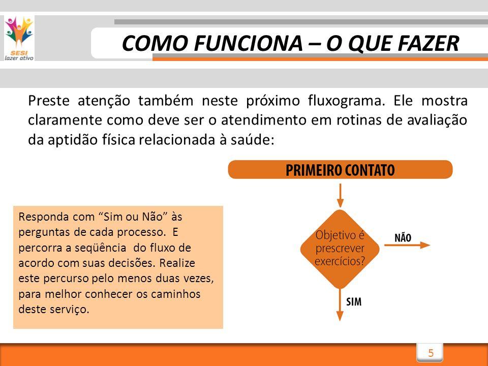 6 FLUXOGRAMA 2 COMPLETO