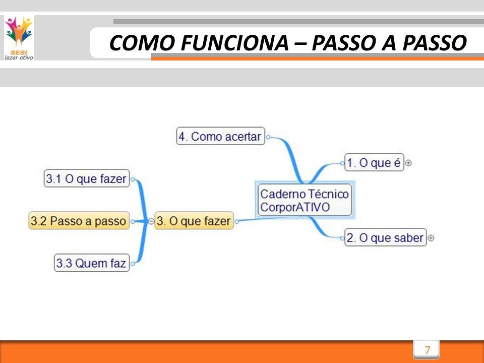 8 Agora que você já compreendeu a abordagem e os processos do atendimento, vamos acompanhar cada etapa passo-a-passo: COMO FUNCIONA – PASSO A PASSO