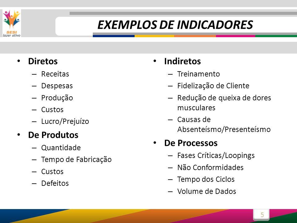 5 EXEMPLOS DE INDICADORES Diretos – Receitas – Despesas – Produção – Custos – Lucro/Prejuízo De Produtos – Quantidade – Tempo de Fabricação – Custos –
