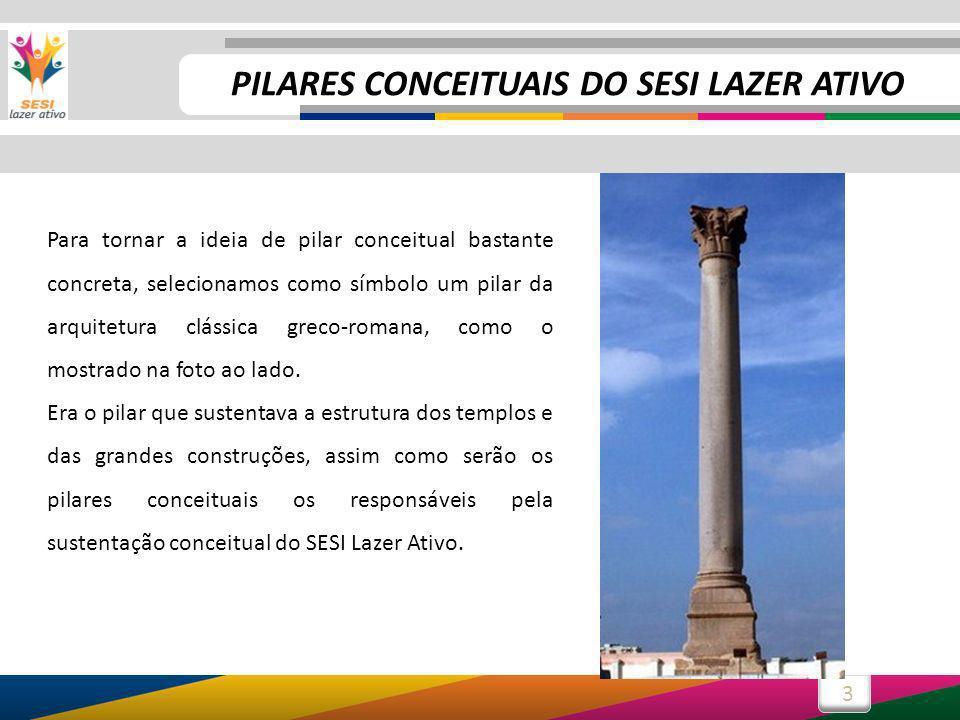 3 Para tornar a ideia de pilar conceitual bastante concreta, selecionamos como símbolo um pilar da arquitetura clássica greco-romana, como o mostrado na foto ao lado.
