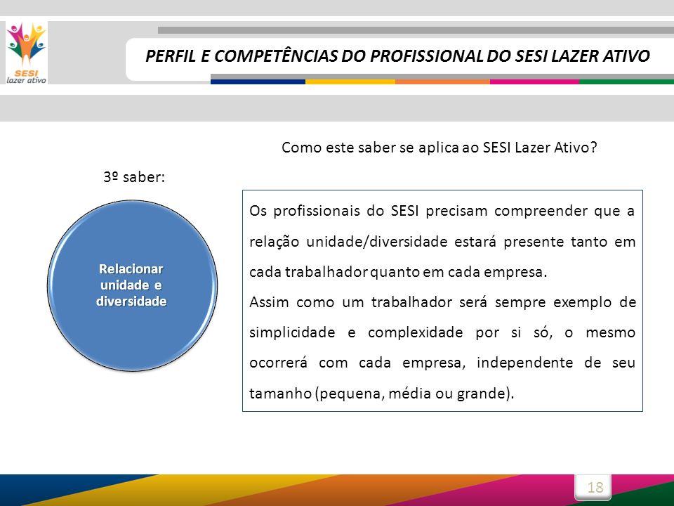 18 Os profissionais do SESI precisam compreender que a relação unidade/diversidade estará presente tanto em cada trabalhador quanto em cada empresa. A