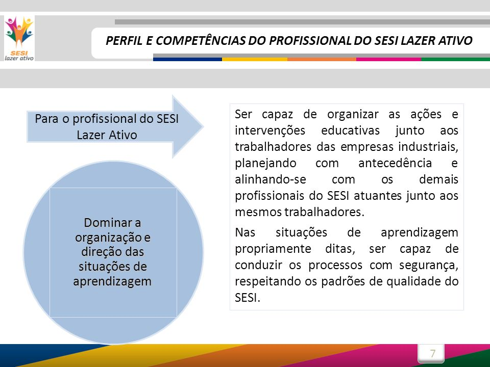 7 Ser capaz de organizar as ações e intervenções educativas junto aos trabalhadores das empresas industriais, planejando com antecedência e alinhando-