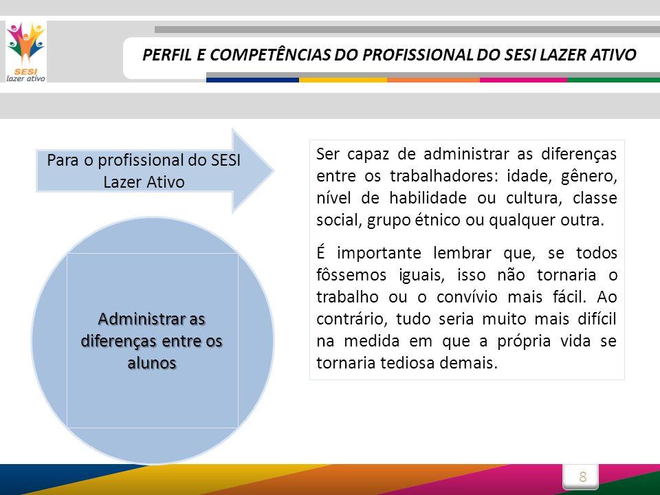 8 Ser capaz de administrar as diferenças entre os trabalhadores: idade, gênero, nível de habilidade ou cultura, classe social, grupo étnico ou qualque