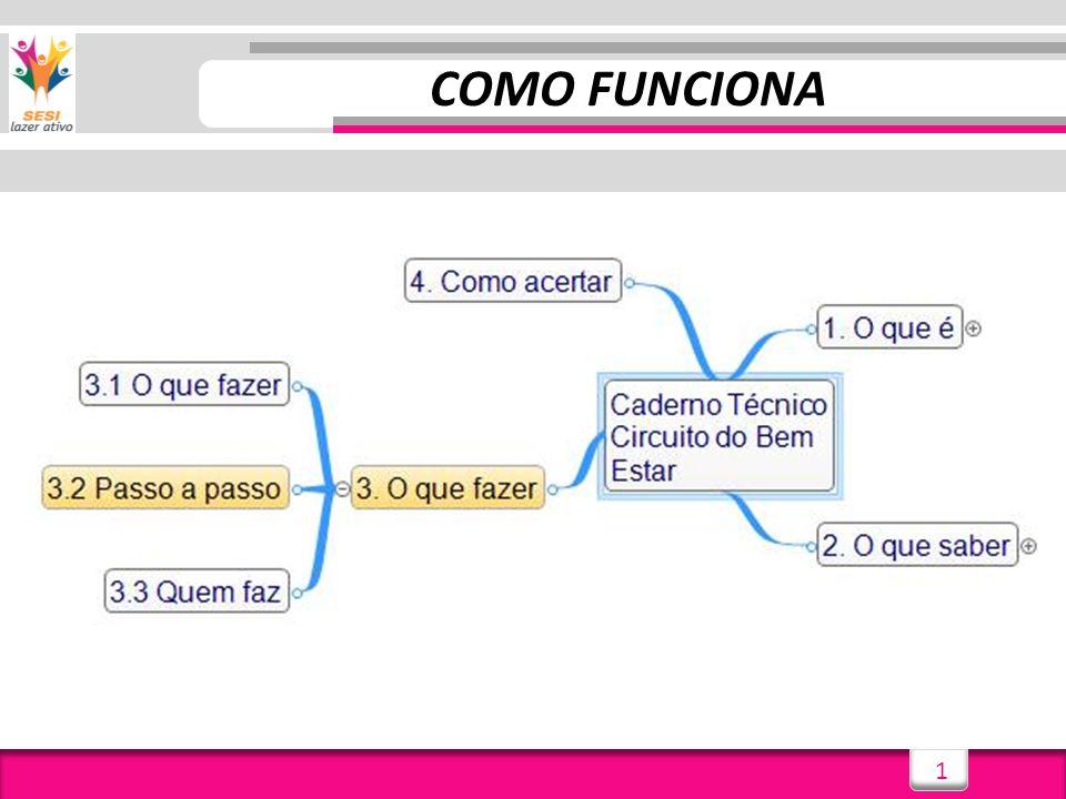 2 PASSO A PASSO Planejamento do atendimento; Modelo teórico de planejamento das ações; Plano de atendimento; Material de Apoio; Equipamentos ;
