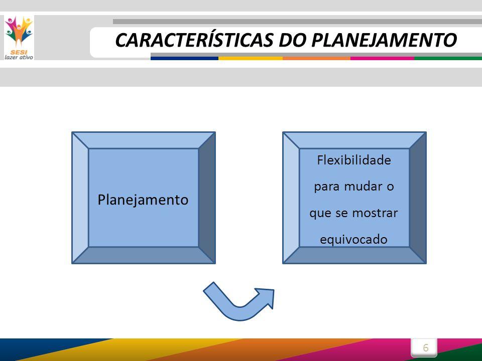6 Flexibilidade para mudar o que se mostrar equivocado Planejamento CARACTERÍSTICAS DO PLANEJAMENTO
