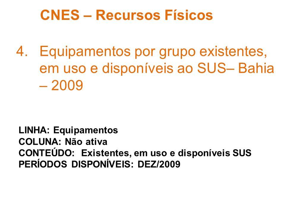 4.Equipamentos por grupo existentes, em uso e disponíveis ao SUS– Bahia – 2009 CNES – Recursos Físicos LINHA: Equipamentos COLUNA: Não ativa CONTEÚDO: