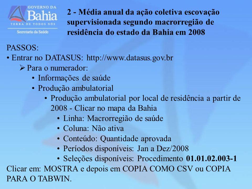 2 - Média anual da ação coletiva escovação supervisionada segundo macrorregião de residência do estado da Bahia em 2008 PASSOS: Entrar no DATASUS: htt