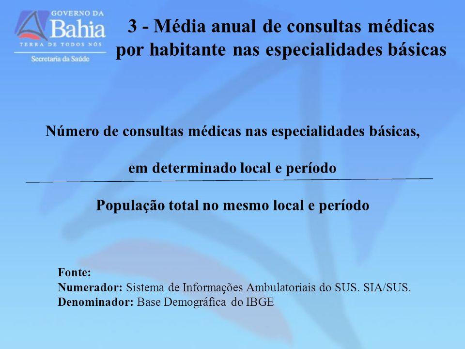 3 - Média anual de consultas médicas por habitante nas especialidades básicas Número de consultas médicas nas especialidades básicas, em determinado l