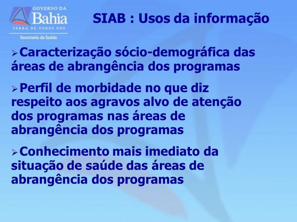 Caracterização sócio-demográfica das áreas de abrangência dos programas Perfil de morbidade no que diz respeito aos agravos alvo de atenção dos progra
