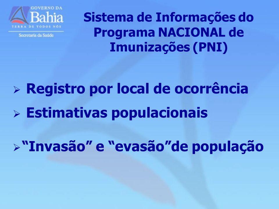 Sistema de Informações do Programa NACIONAL de Imunizações (PNI) Registro por local de ocorrência Estimativas populacionais Invasão e evasãode populaç
