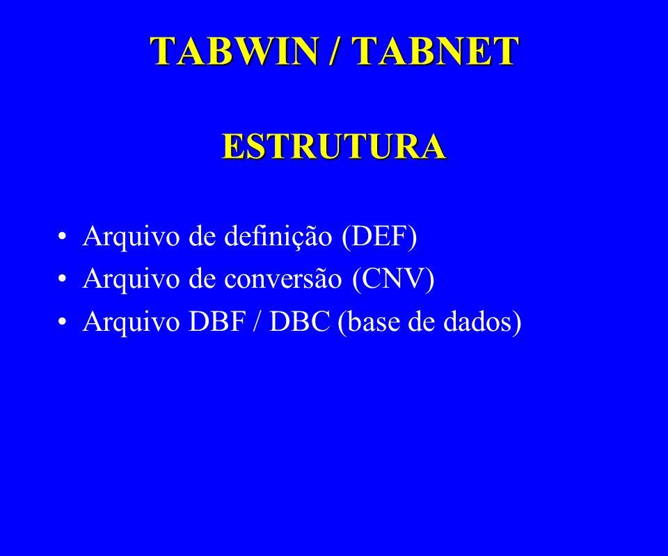 TABWIN / TABNET ESTRUTURA Arquivo de definição (DEF) Arquivo de conversão (CNV) Arquivo DBF / DBC (base de dados)
