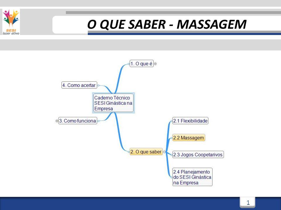 3/3/20142 2 Nesta etapa, você aprenderá sobre: Os benefícios e a importância da massagem como ferramenta do SESI Ginástica na Empresa.