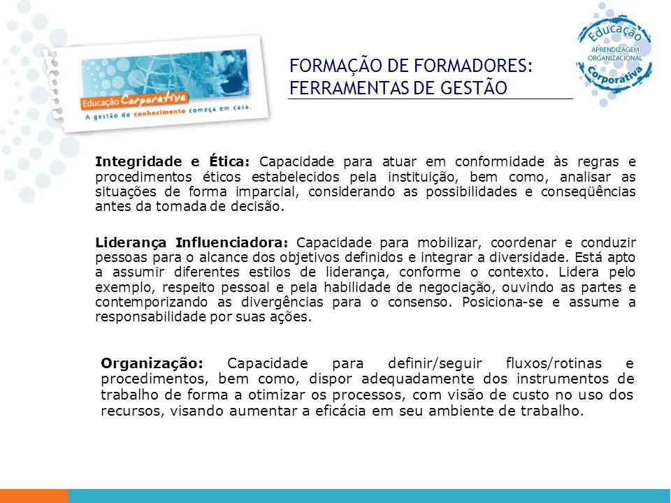 FORMAÇÃO DE FORMADORES: FERRAMENTAS DE GESTÃO Integridade e Ética: Capacidade para atuar em conformidade às regras e procedimentos éticos estabelecido