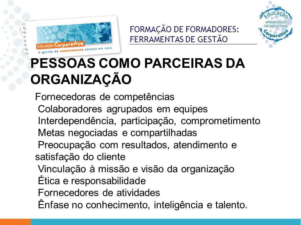 FORMAÇÃO DE FORMADORES: FERRAMENTAS DE GESTÃO PESSOAS COMO PARCEIRAS DA ORGANIZAÇÃO Fornecedoras de competências Colaboradores agrupados em equipes In
