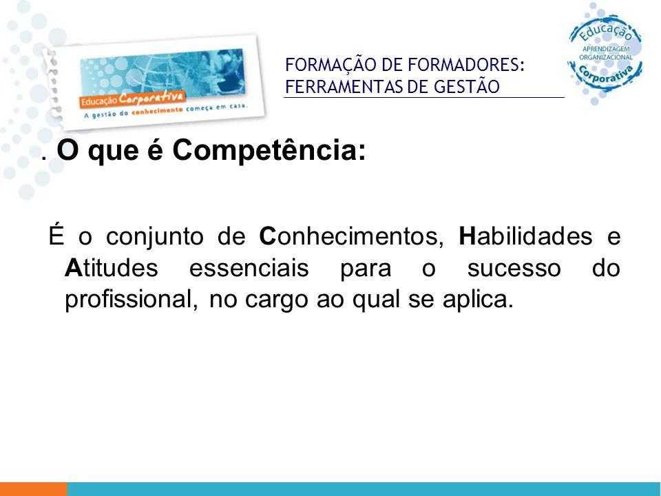 FORMAÇÃO DE FORMADORES: FERRAMENTAS DE GESTÃO. O que é Competência: É o conjunto de Conhecimentos, Habilidades e Atitudes essenciais para o sucesso do