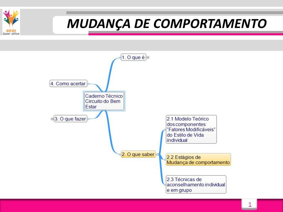 1 MUDANÇA DE COMPORTAMENTO