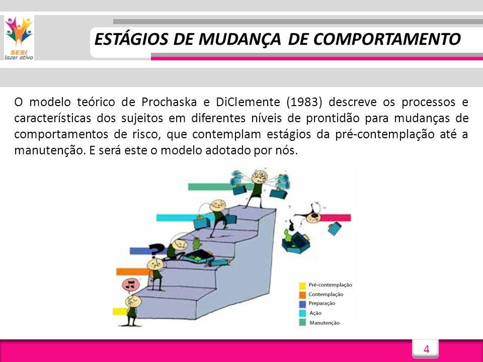 4 O modelo teórico de Prochaska e DiClemente (1983) descreve os processos e características dos sujeitos em diferentes níveis de prontidão para mudanç