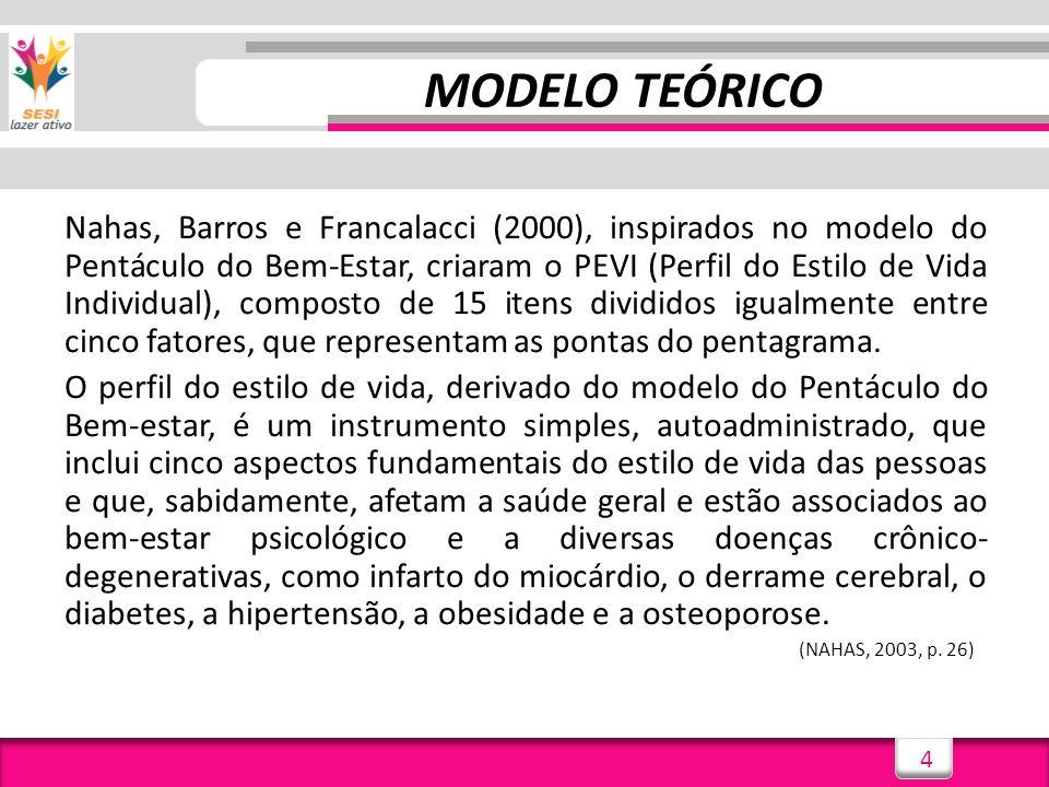 4 MODELO TEÓRICO Nahas, Barros e Francalacci (2000), inspirados no modelo do Pentáculo do Bem-Estar, criaram o PEVI (Perfil do Estilo de Vida Individu