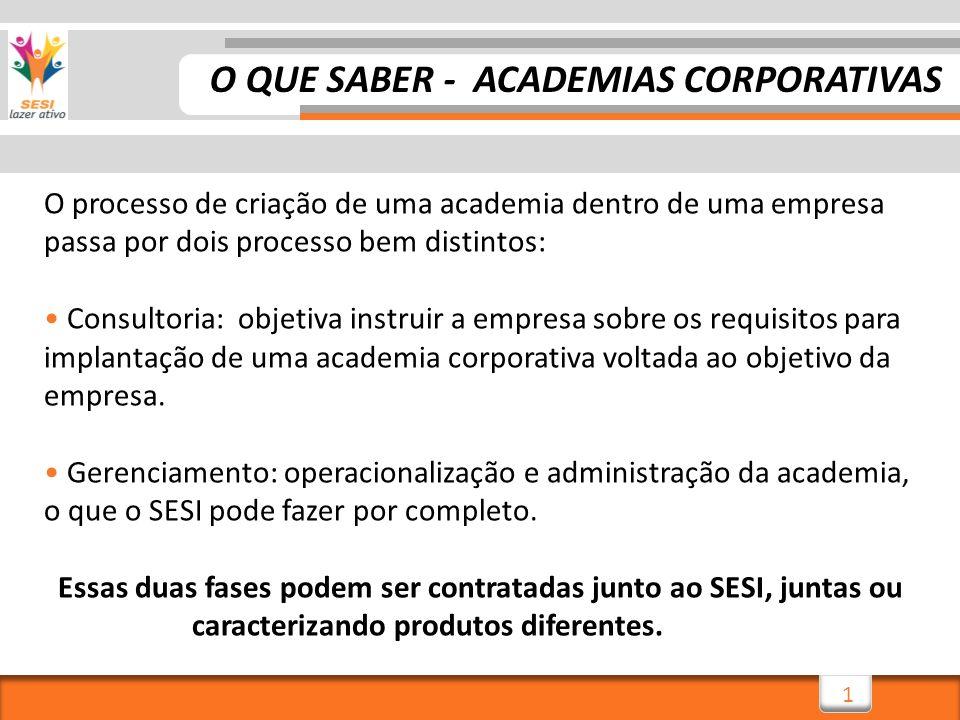 12 H) REGULAMENTO DE FUNCIONAMENTO DA ACADEMIA Para o sucesso da Academia Corporativa todos os processos deverão ser muito bem planejados, definindo muito bem a função de cada colaborador.