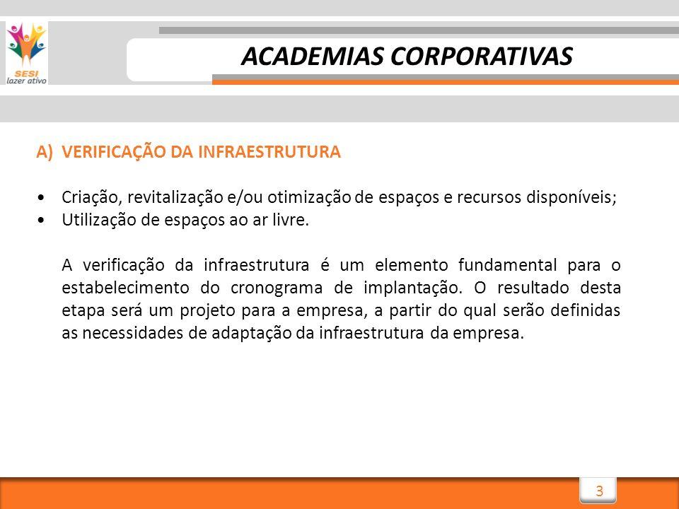 4 B) SELEÇÃO DE EQUIPAMENTOS Direcionamento da aquisição dos equipamentos da academia.