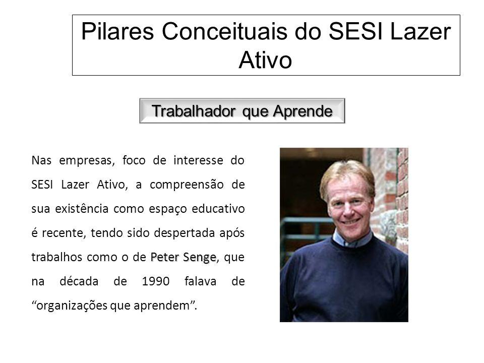 Pilares Conceituais do SESI Lazer Ativo Trabalhador que Aprende Peter Senge Nas empresas, foco de interesse do SESI Lazer Ativo, a compreensão de sua