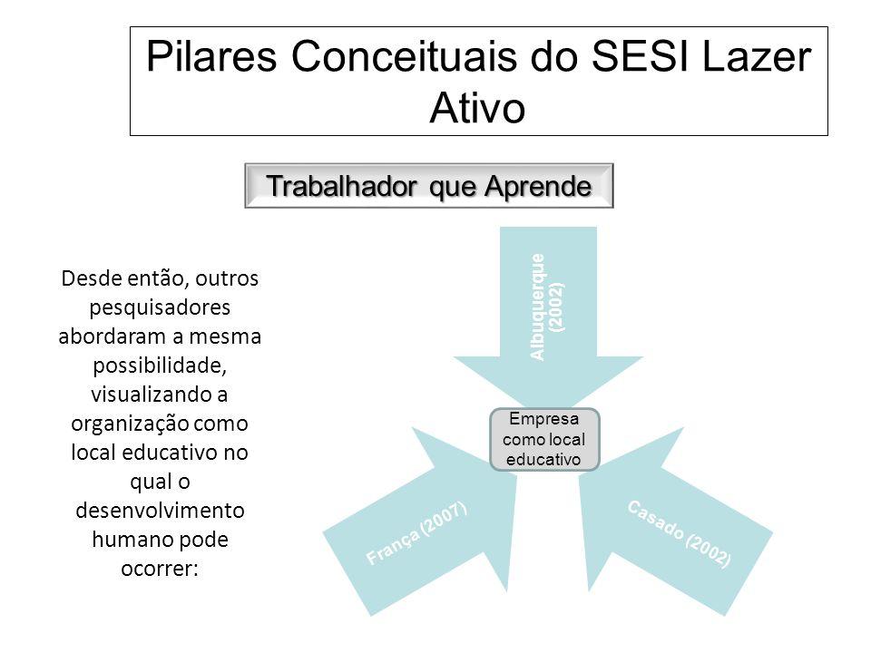 Pilares Conceituais do SESI Lazer Ativo Trabalhador que Aprende Desde então, outros pesquisadores abordaram a mesma possibilidade, visualizando a orga