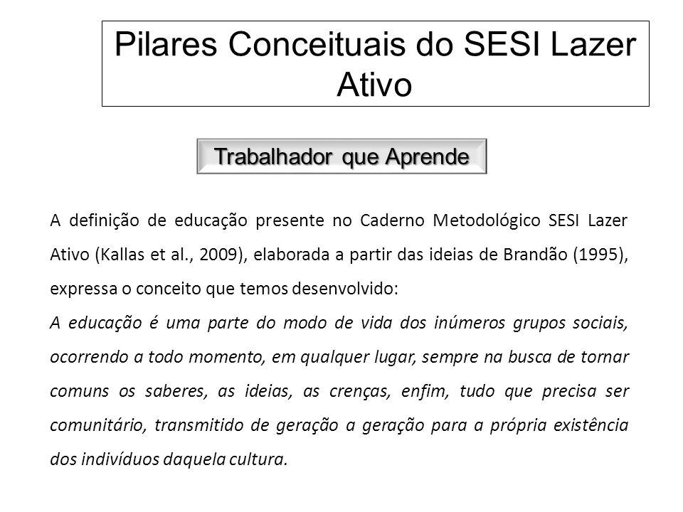 Pilares Conceituais do SESI Lazer Ativo Trabalhador que Aprende A definição de educação presente no Caderno Metodológico SESI Lazer Ativo (Kallas et a