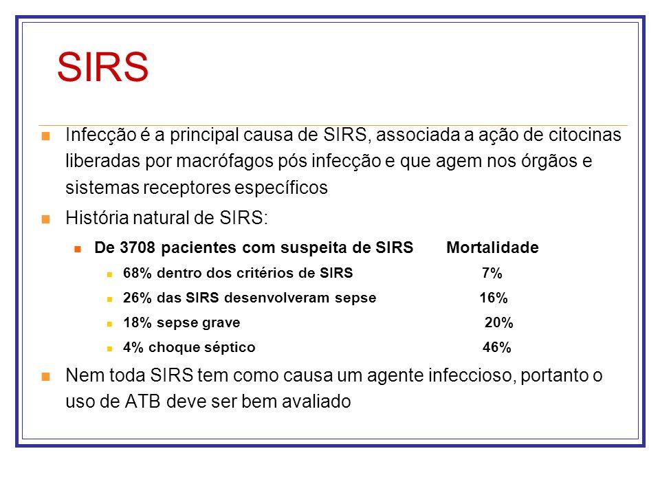 SIRS Infecção é a principal causa de SIRS, associada a ação de citocinas liberadas por macrófagos pós infecção e que agem nos órgãos e sistemas recept