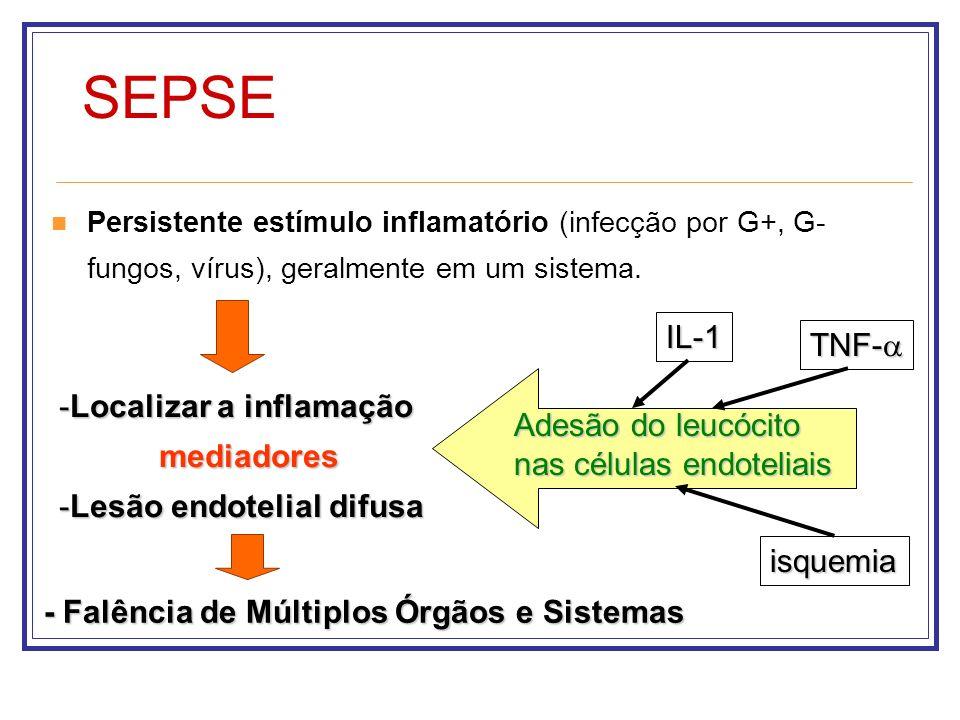 SEPSE Persistente estímulo inflamatório (infecção por G+, G- fungos, vírus), geralmente em um sistema. -Localizar a inflamação mediadores -Lesão endot