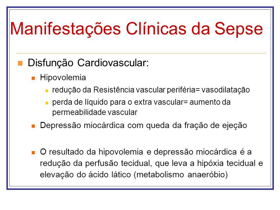 Manifestações Clínicas da Sepse Disfunção Cardiovascular: Hipovolemia redução da Resistência vascular periféria= vasodilatação perda de líquido para o
