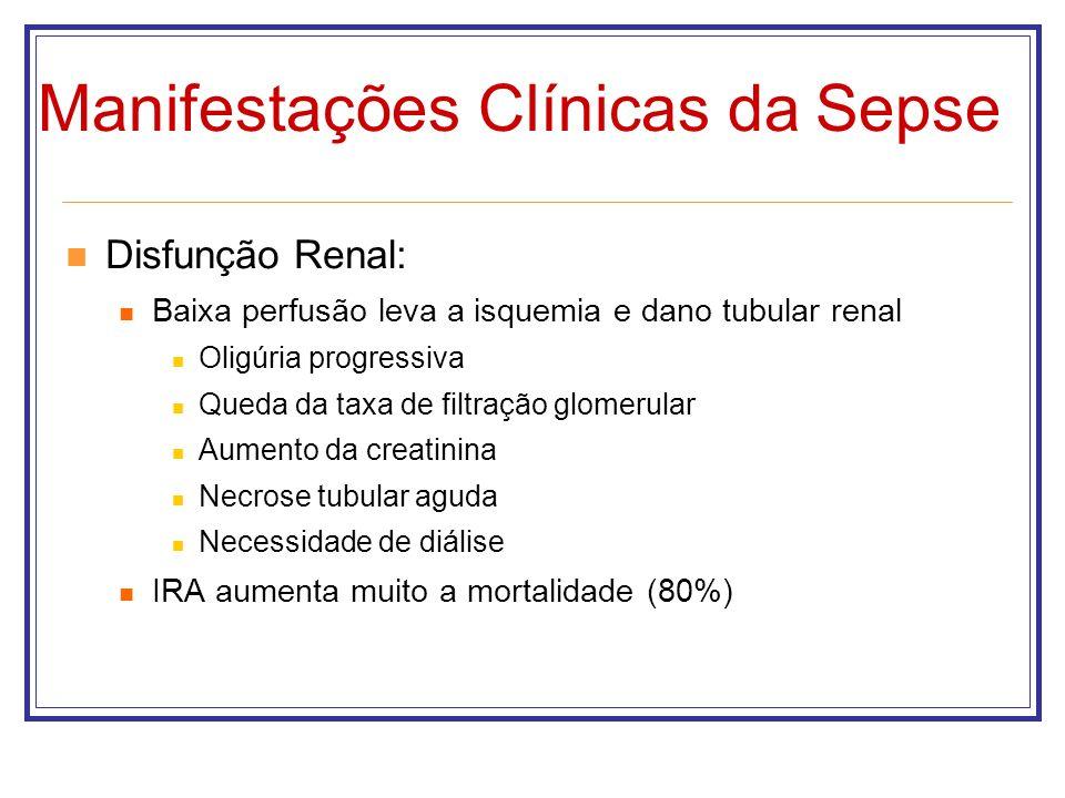 Manifestações Clínicas da Sepse Disfunção Renal: Baixa perfusão leva a isquemia e dano tubular renal Oligúria progressiva Queda da taxa de filtração g