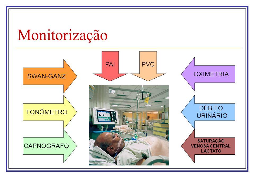 Monitorização PAI SWAN-GANZ TONÔMETRO DÉBITO URINÁRIO SATURAÇÃO VENOSA CENTRAL LACTATO OXIMETRIA CAPNÓGRAFO PVC